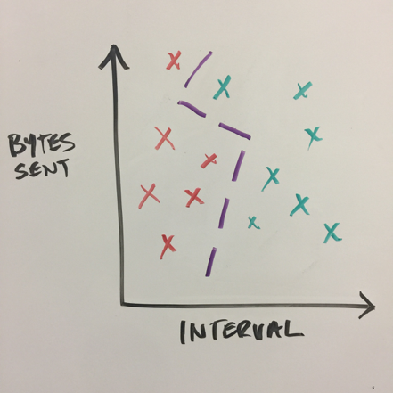 Scatterplot4.png