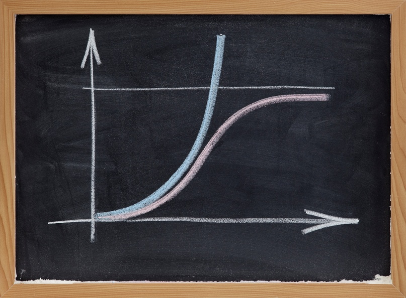 limited-and-unlimited-growth-concept-on-blackboard-000010691319_Small-1.jpg